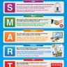 Internet Safety | ICT Posters | Gloss Paper measuring 850mm x 594mm (A1)