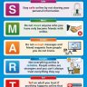 Online Safety | Online Safety Posters | Gloss Paper measuring 850mm x 594mm (A1) | Internet Safety C