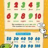 Roll over image to zoom in Numbers | Early Years & Primary School Posters | Gloss Paper