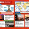 Volcanoes | Geography Posters | Gloss Paper