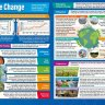 Climate Change | Geography Posters | Gloss Paper