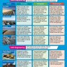 Coastal Management | Geography Posters | Gloss Paper