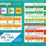 Percentages | Maths Charts | Gloss Paper