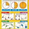 Angles and Their Measurement | Maths Charts | Gloss Paper