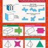 Solids and Their Nets | Maths Charts | Gloss Paper