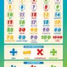 Les Nombres | Language Learning Posters | Gloss Paper