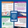 Identity Theft | Online Safety Posters | Gloss Paper