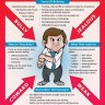 Bullying: The Facts | PSHE Posters | Gloss Paper