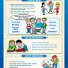 Friendship | PSHE Posters | Gloss Paper