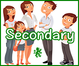 Secondary Teaching Resources